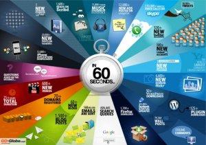 La potenza del WEB 2.0